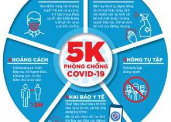 Bộ Y tế kêu gọi người dân làm 4 việc cấp thiết sau để phòng chống COVID-19